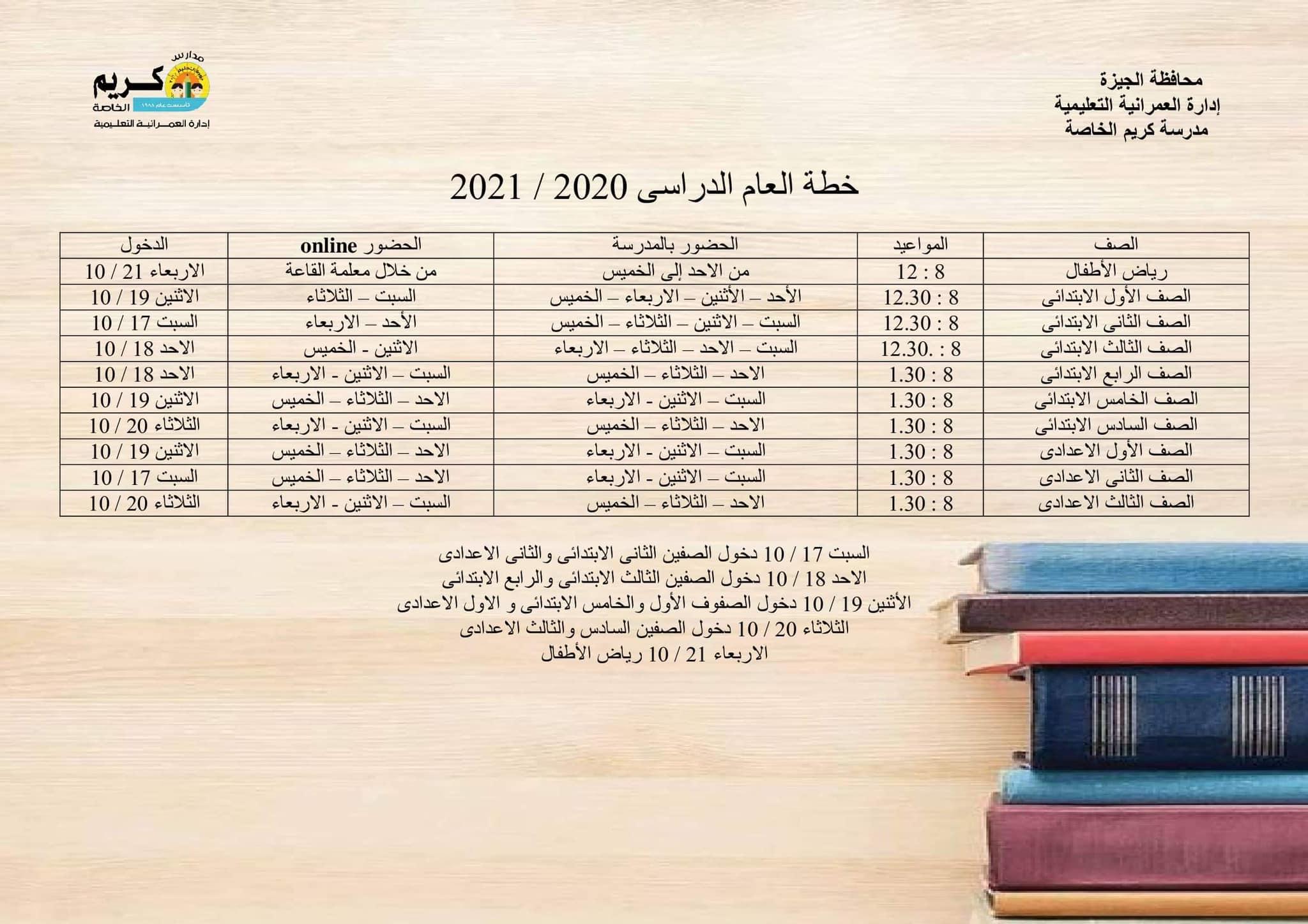 خطة العام الدراسي 2020/2021